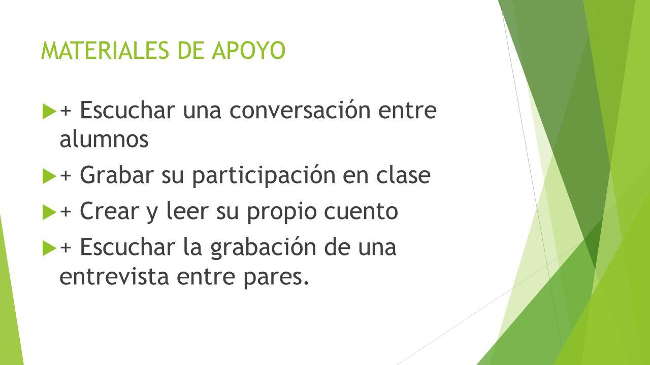 MATERIALES DE APOYO + Escuchar una conversación entre alumnos. + Grabar su participación en clase.