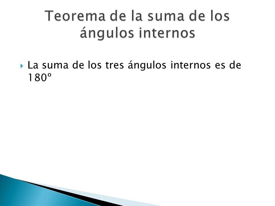 Teorema de la suma de los ángulos internos