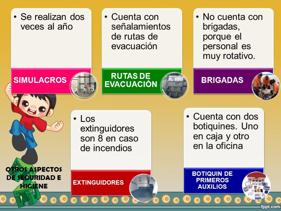 Instituto tecnol gico de la zona maya ppt descargar for Cursos de la oficina de empleo