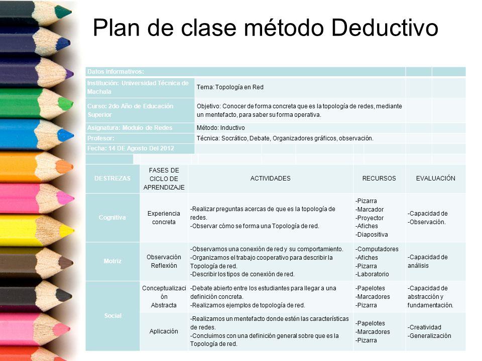 Plan de clase método Deductivo