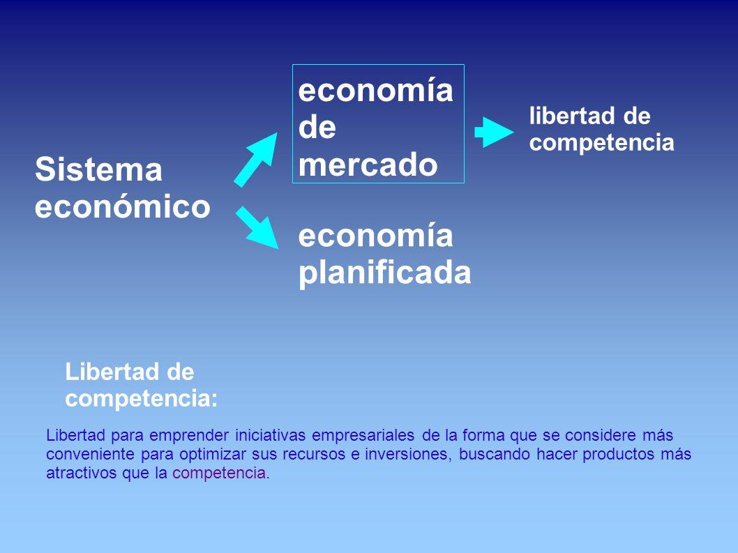 economía de mercado Sistema económico economía planificada