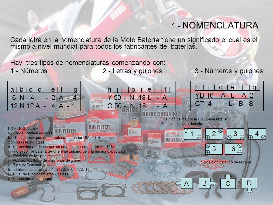 1.- NOMENCLATURA