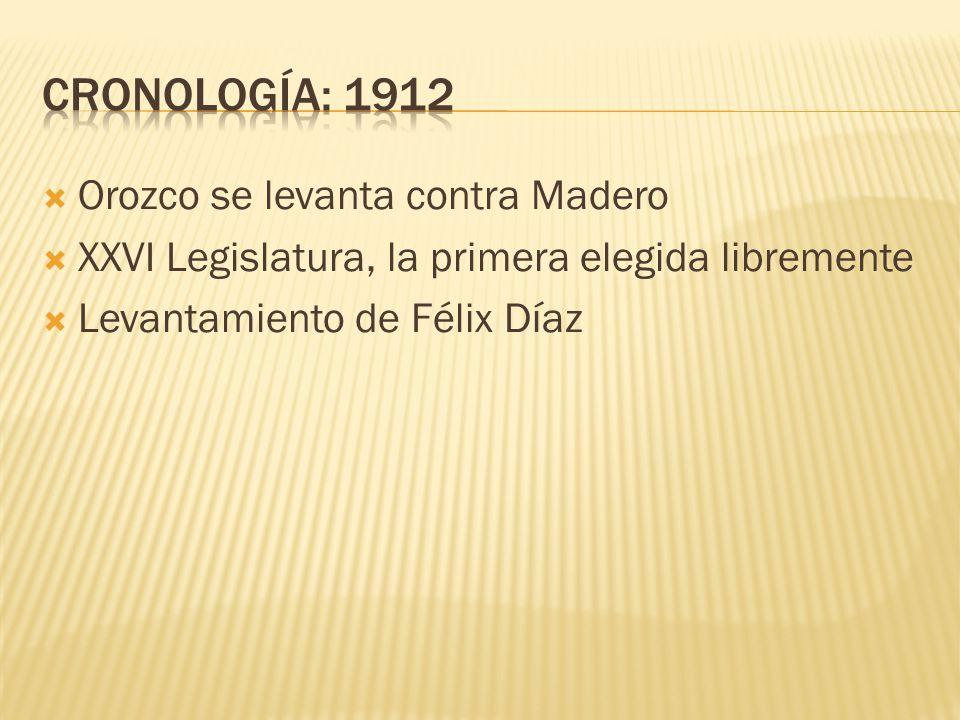 CRONOLOGÍA: 1912 Orozco se levanta contra Madero