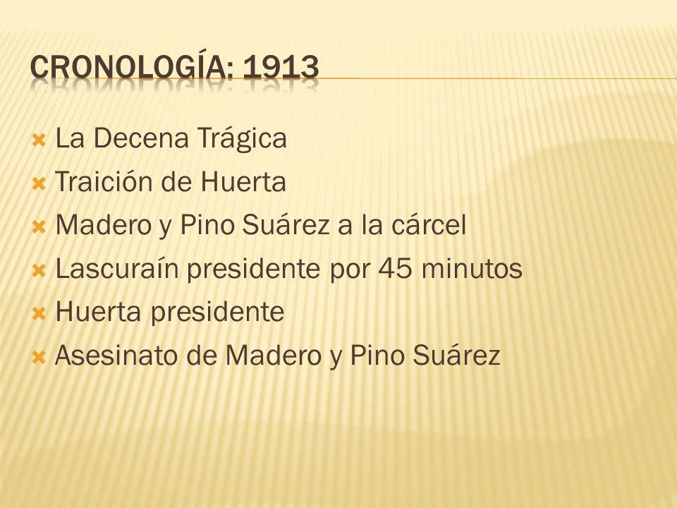 CRONOLOGÍA: 1913 La Decena Trágica Traición de Huerta