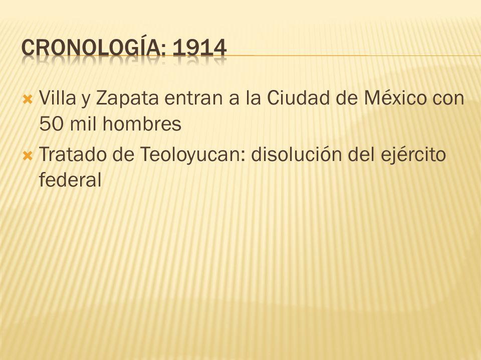 CRONOLOGÍA: 1914 Villa y Zapata entran a la Ciudad de México con 50 mil hombres.