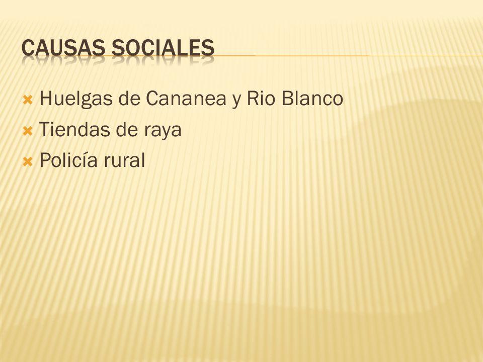 CAUSAS SOCIALES Huelgas de Cananea y Rio Blanco Tiendas de raya