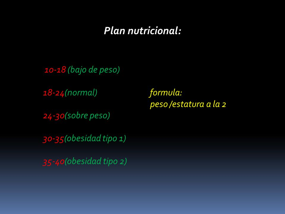 Plan nutricional: 18-24(normal) formula: peso /estatura a la 2