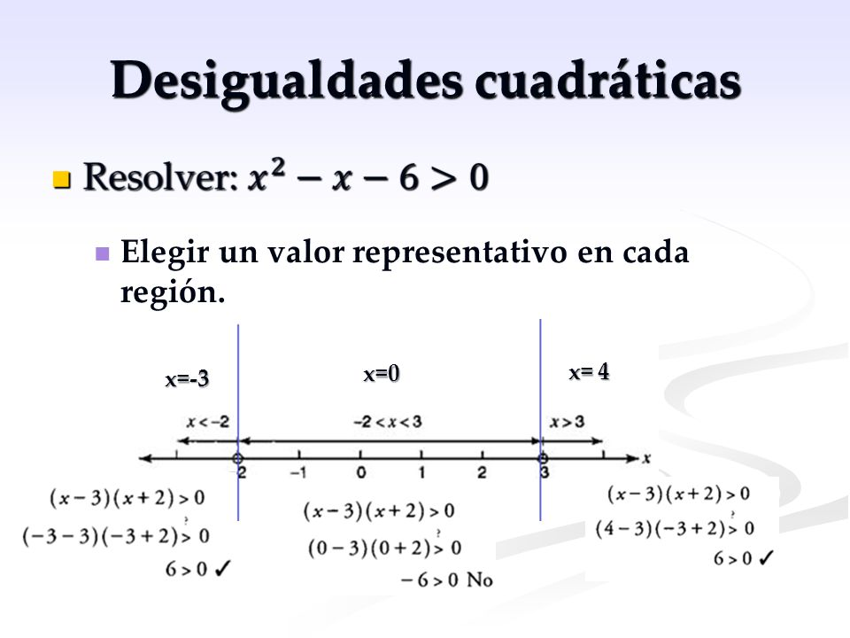 Desigualdades cuadráticas