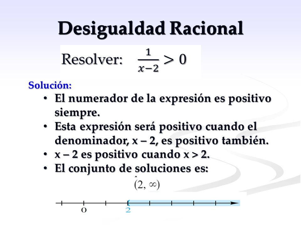 Desigualdad Racional El numerador de la expresión es positivo siempre.