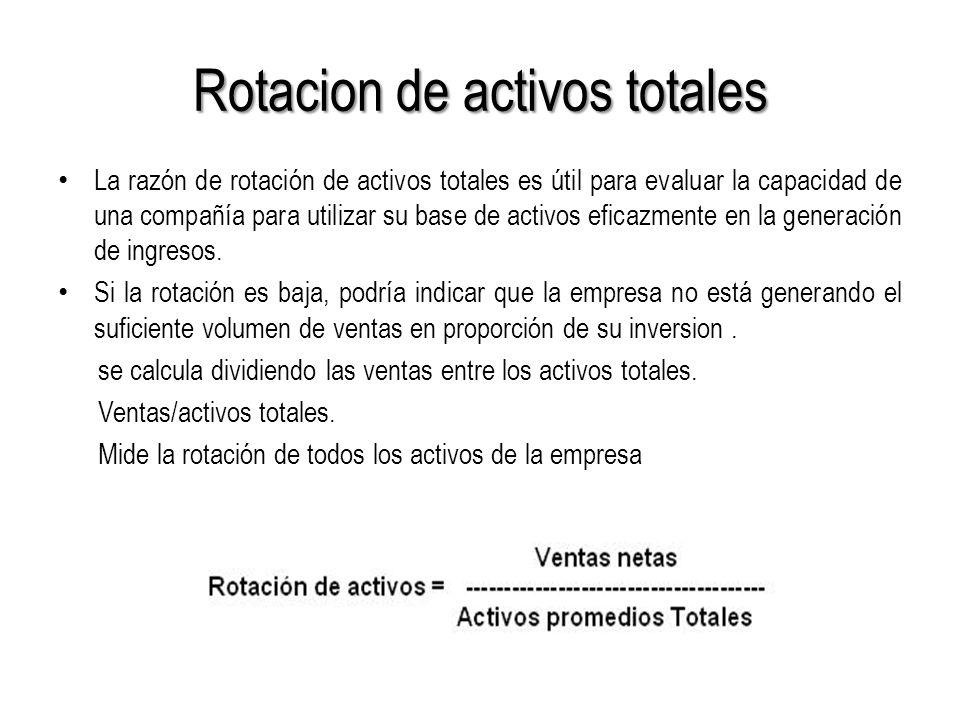 Rotacion de activos totales