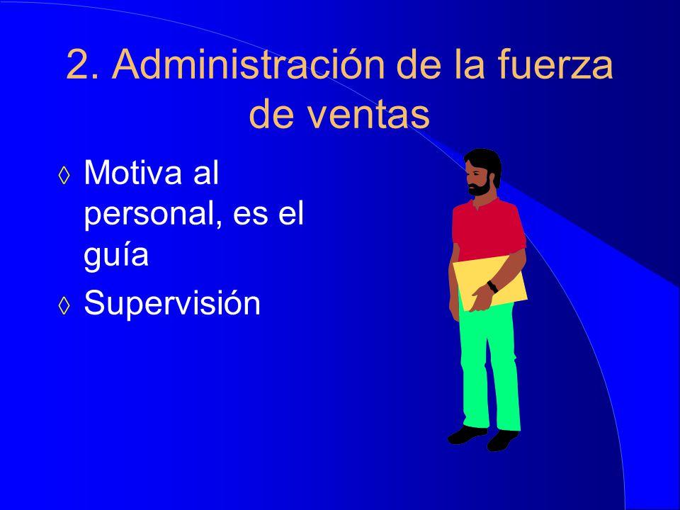 2. Administración de la fuerza de ventas