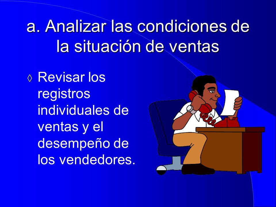 a. Analizar las condiciones de la situación de ventas