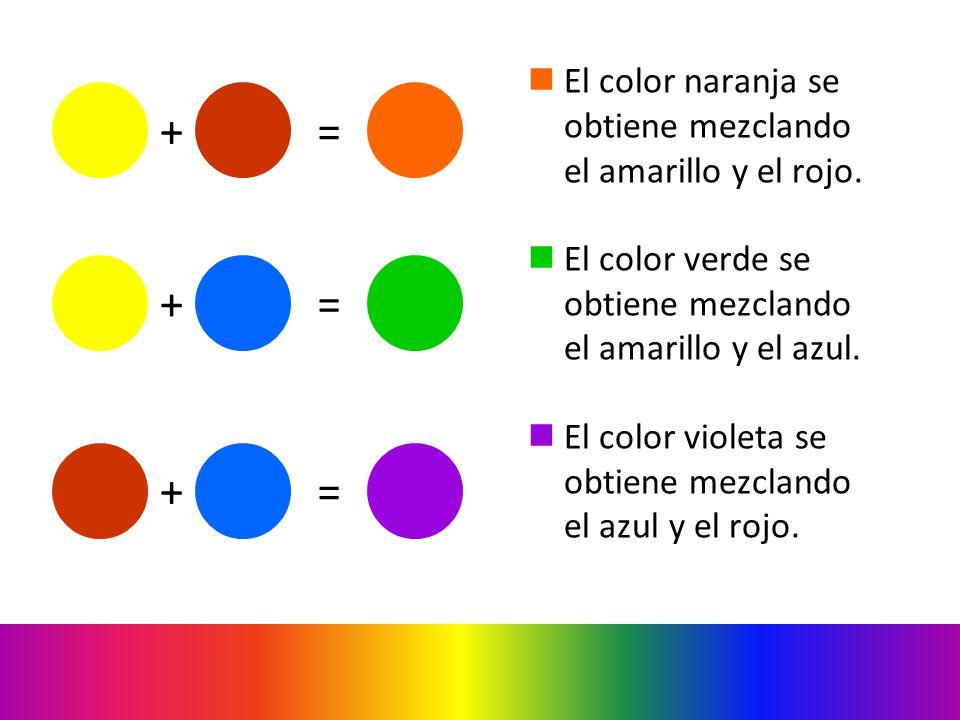 S ntesis aditiva y sustractiva ppt video online descargar - Como conseguir color naranja ...