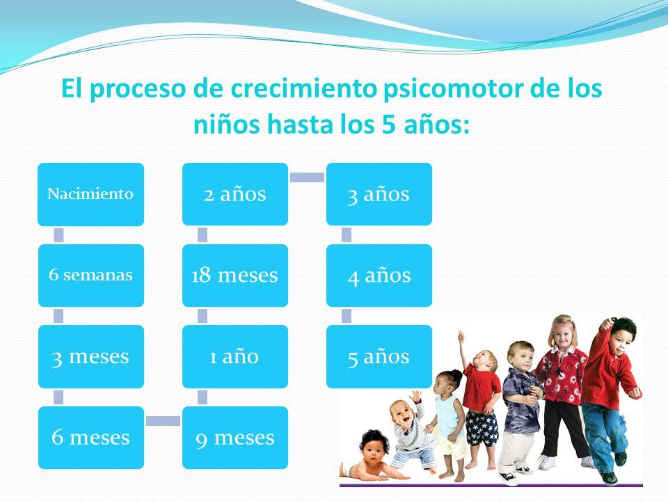 El proceso de crecimiento psicomotor de los niños hasta los 5 años: