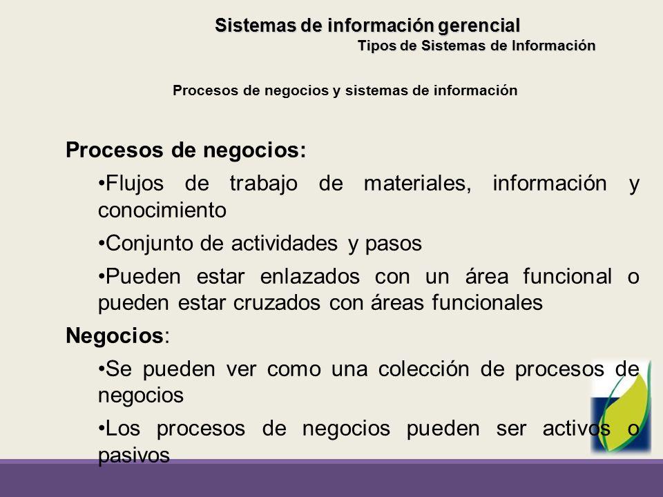 Flujos de trabajo de materiales, información y conocimiento