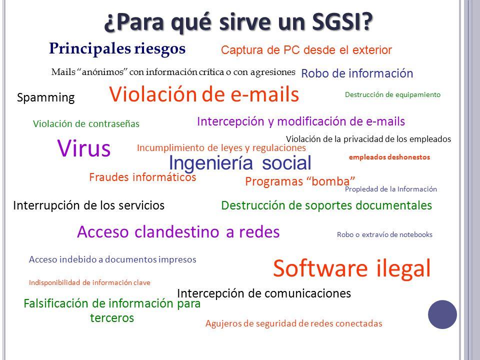 Sistema De Gestion De La Seguridad De La Informacion Ppt