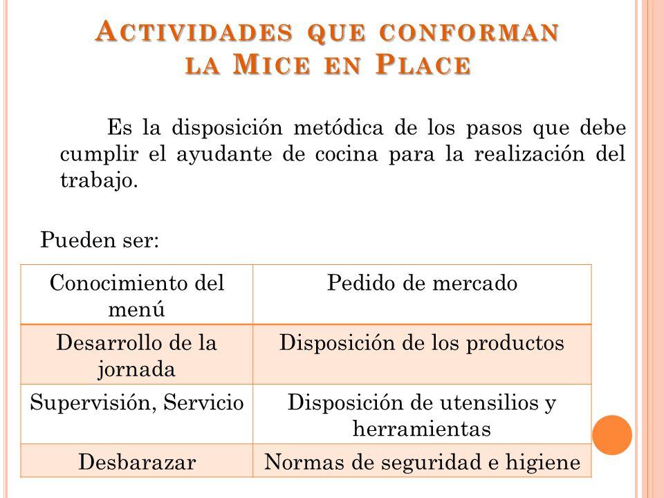 Tecnicas de cocina iii ppt descargar - Trabajo de ayudante de cocina para colegios ...
