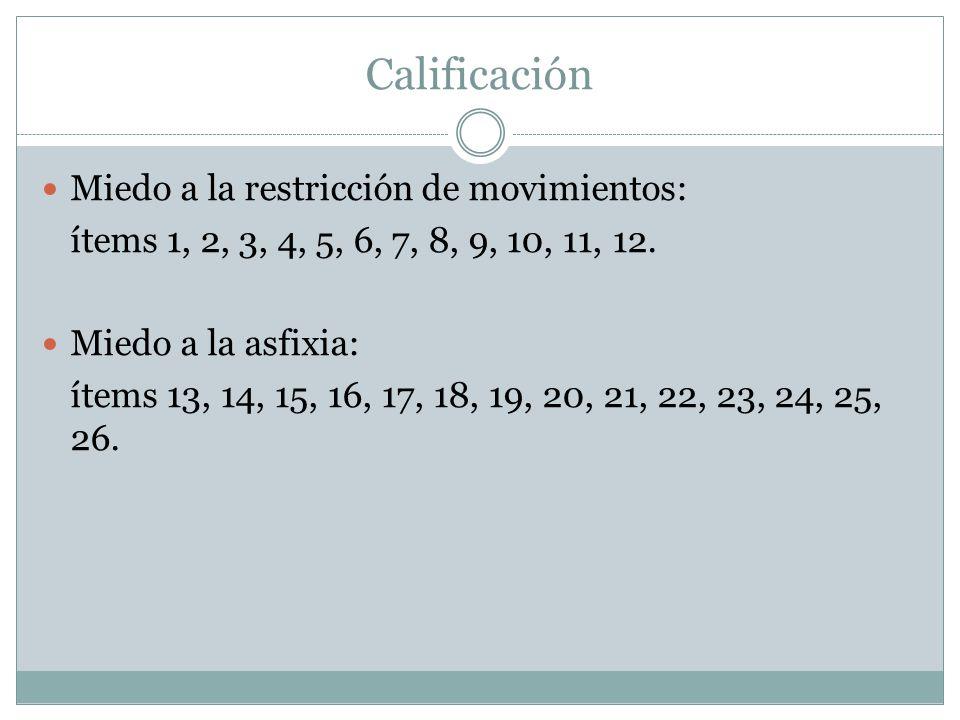Calificación Miedo a la restricción de movimientos:
