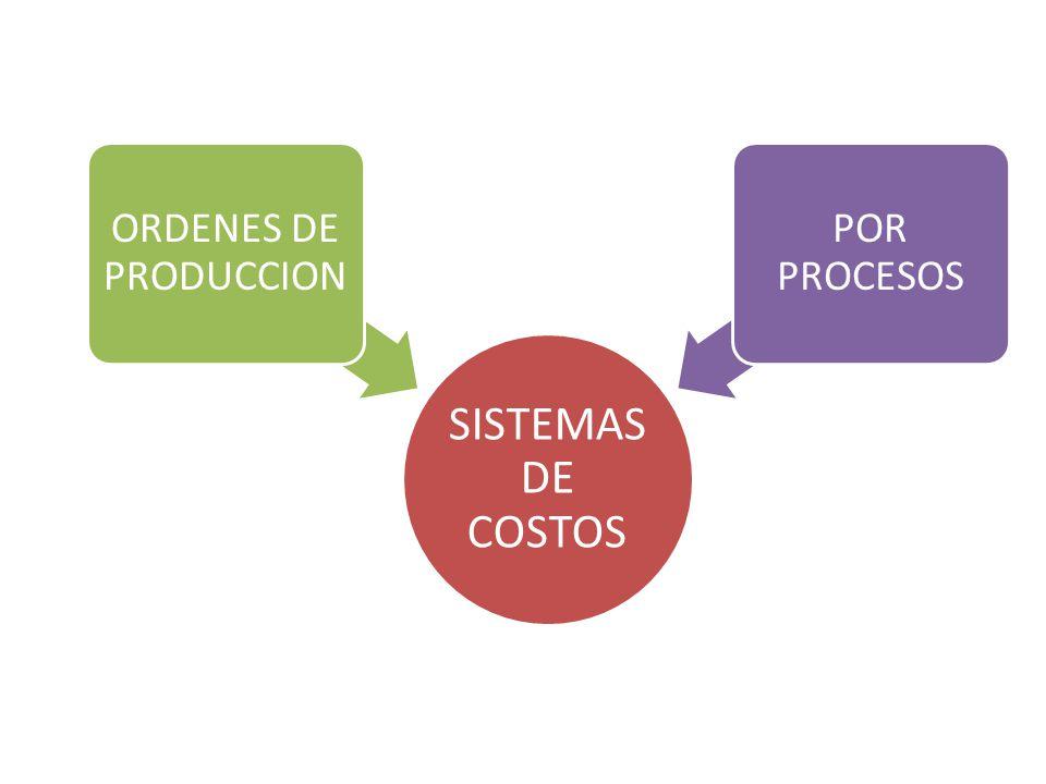 Sistemas de costos ppt descargar for Sistema para zapateras