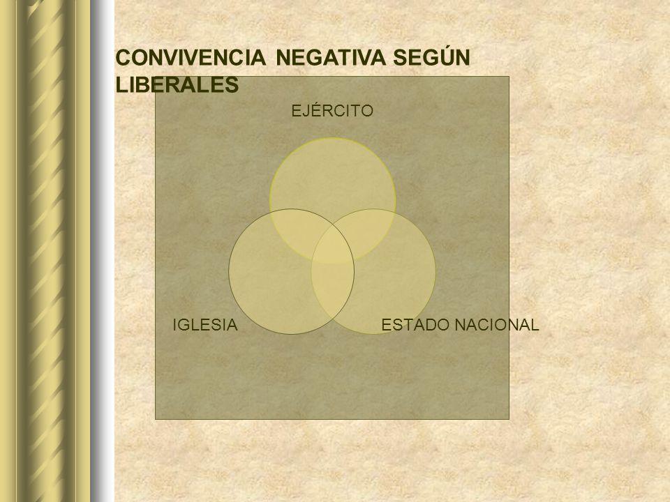 CONVIVENCIA NEGATIVA SEGÚN LIBERALES