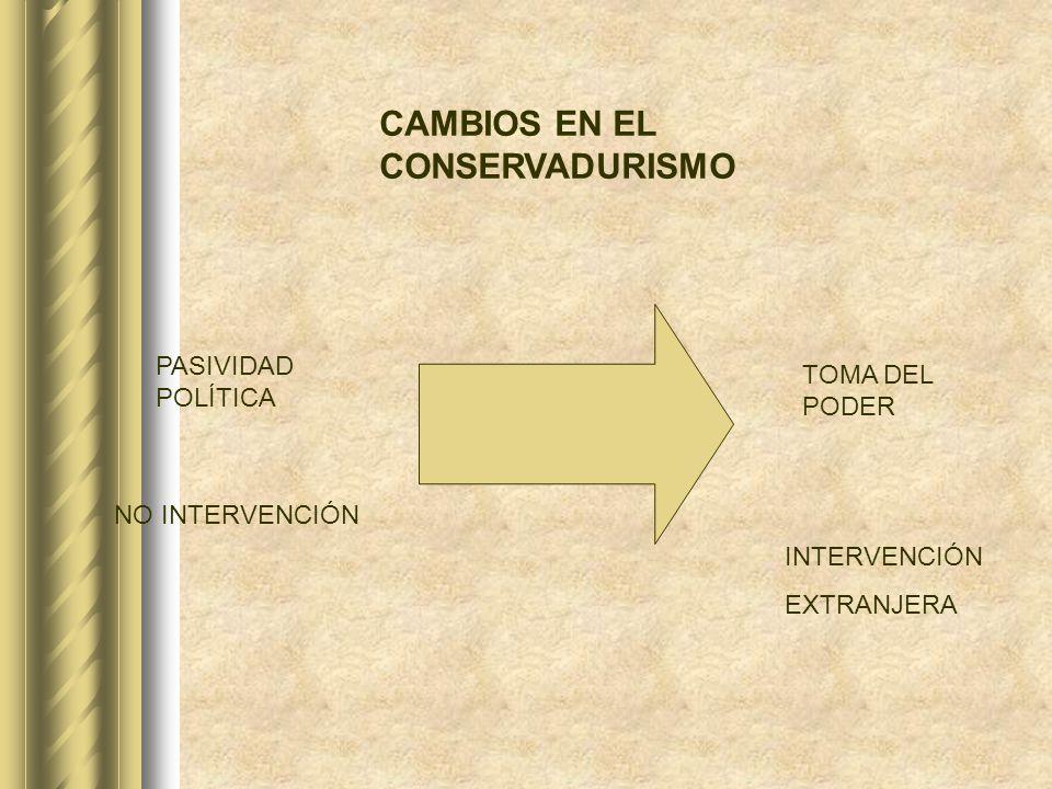 CAMBIOS EN EL CONSERVADURISMO
