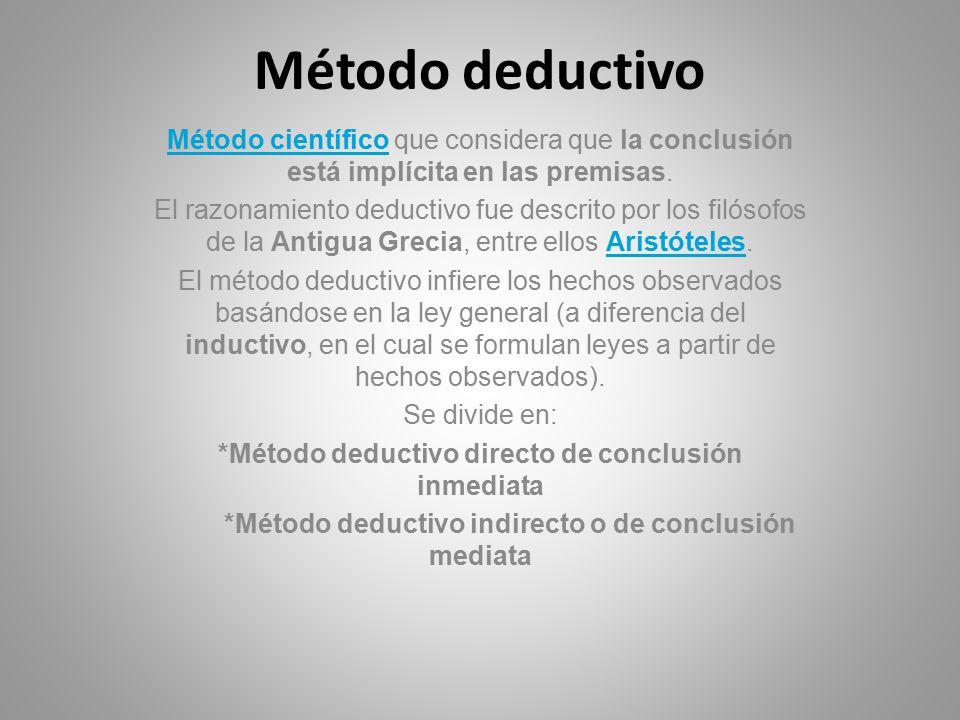 Método deductivo Método científico que considera que la conclusión está implícita en las premisas.
