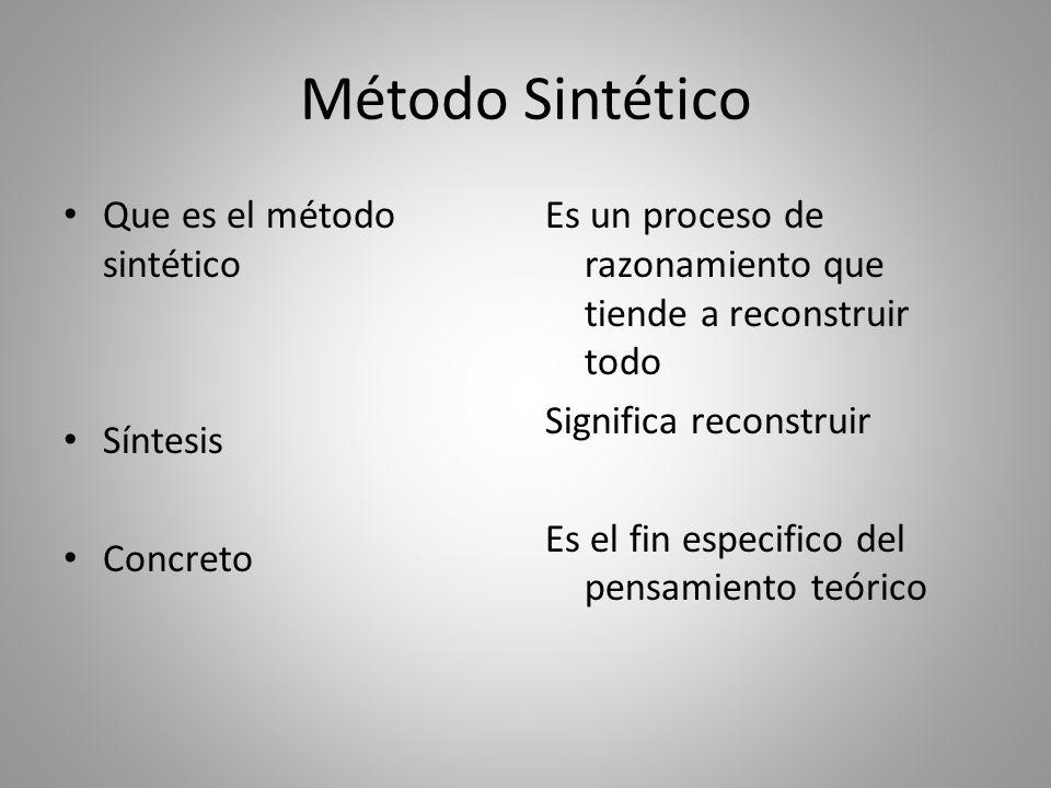 Método Sintético Que es el método sintético Síntesis Concreto