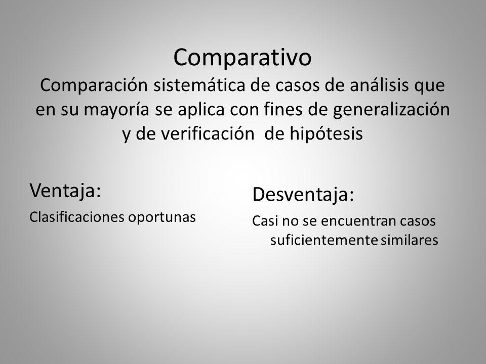 Comparativo Comparación sistemática de casos de análisis que en su mayoría se aplica con fines de generalización y de verificación de hipótesis