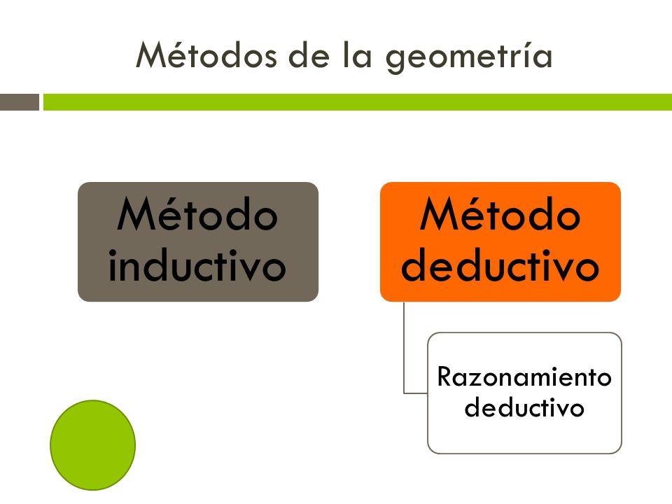 Métodos de la geometría