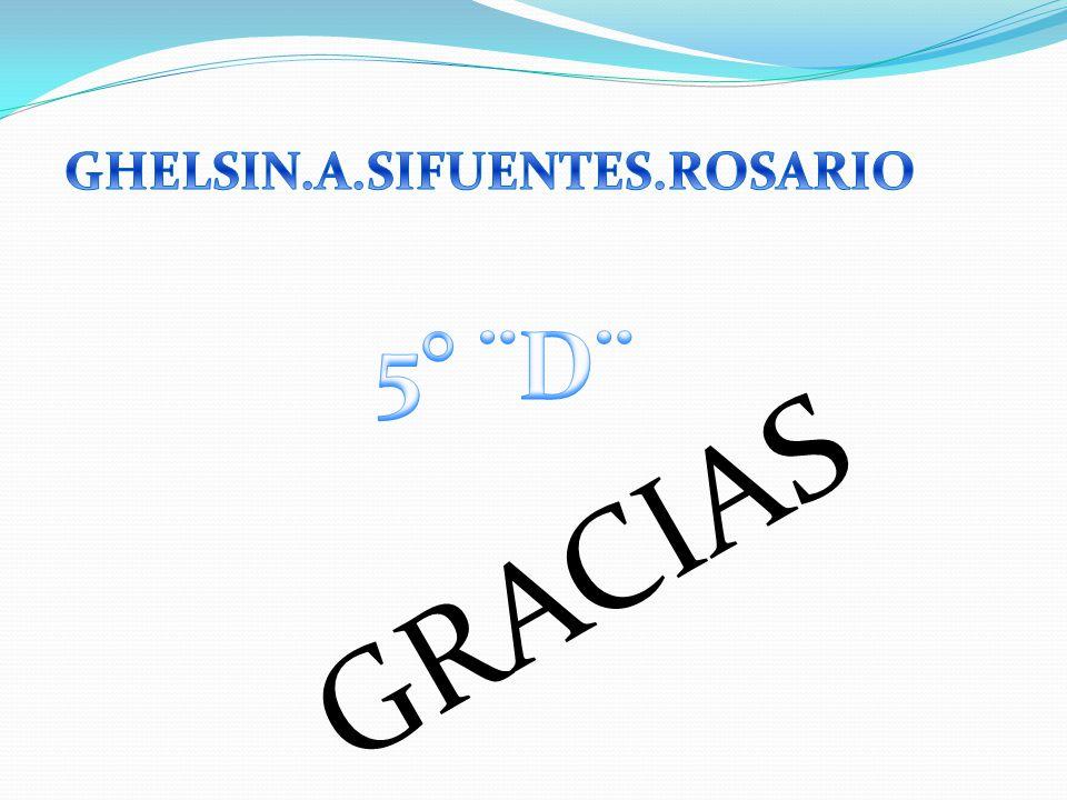 GHELSIN.A.SIFUENTES.ROSARIO