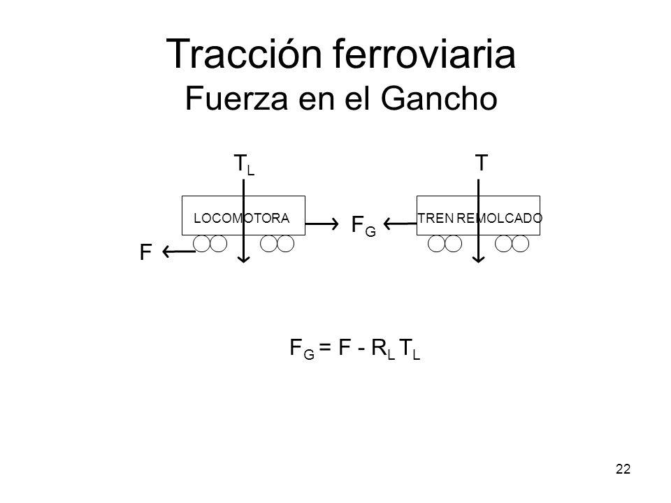 Ingenieria Del Transporte Transporte Ferroviario Ppt