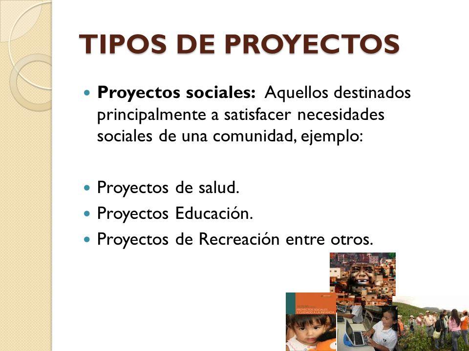 que es un proyecto es el esquema de una idea el plan que On proyecto social ejemplo