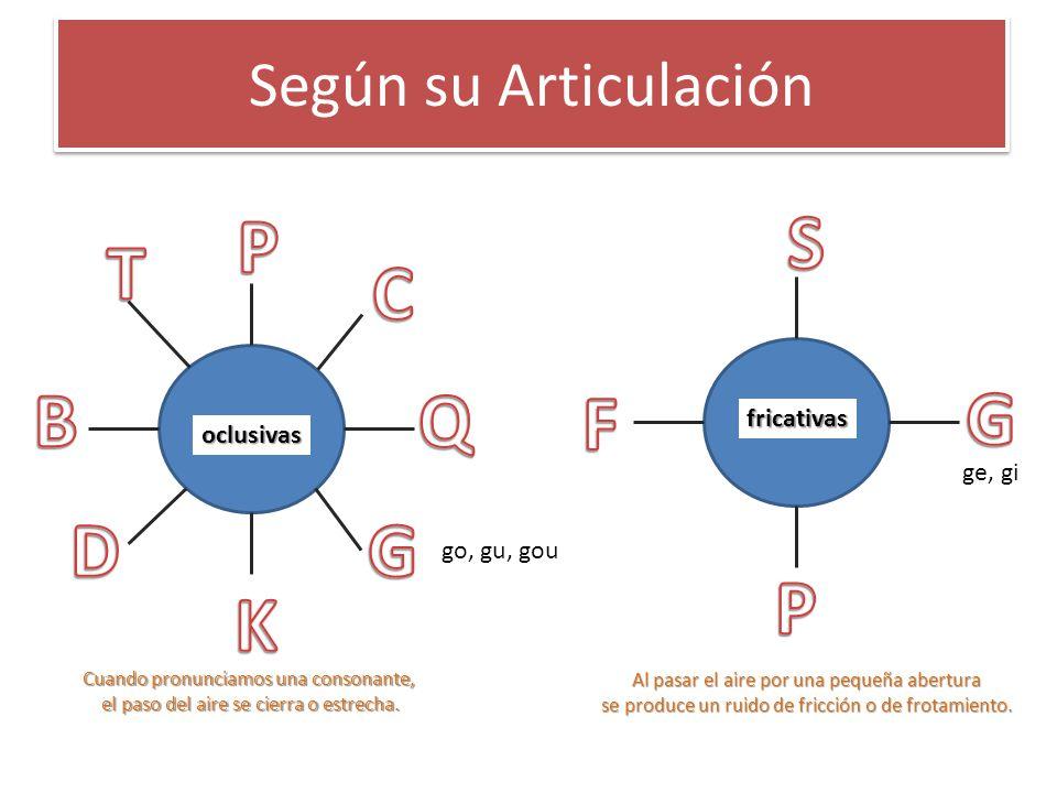 P S T C B Q F G D G P K Según su Articulación fricativas oclusivas
