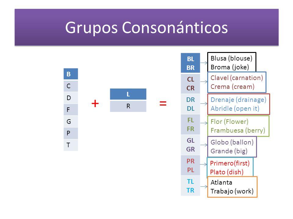 Grupos Consonánticos + = BL BR B CL C CR L D DR R F DL Blusa (blouse)