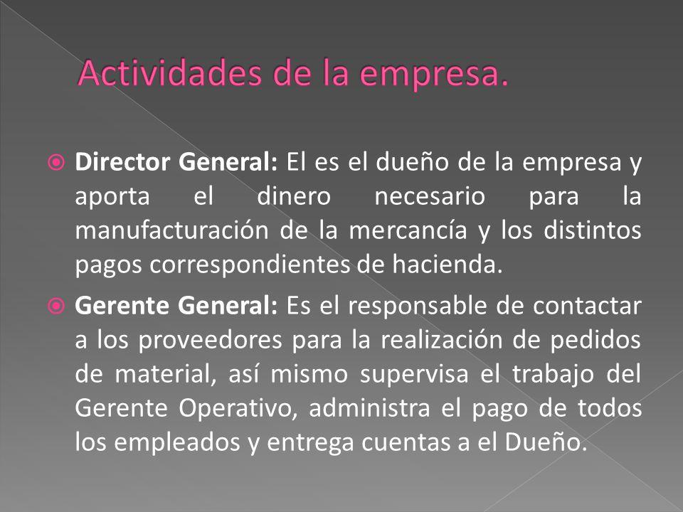 Actividades de la empresa.