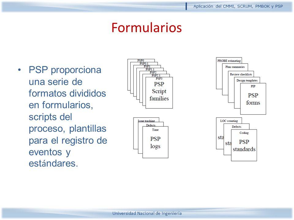 Famoso Plantilla De Cmmi Ideas Ornamento Elaboración Festooning ...