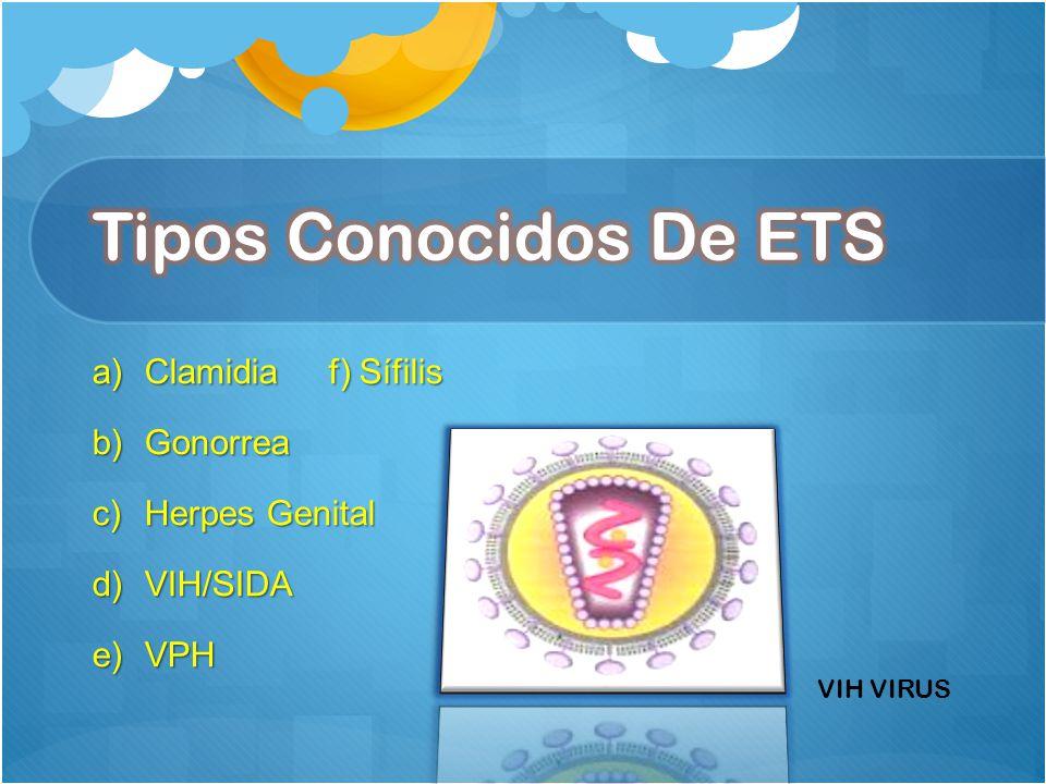 Tipos Conocidos De ETS Clamidia f) Sífilis Gonorrea Herpes Genital