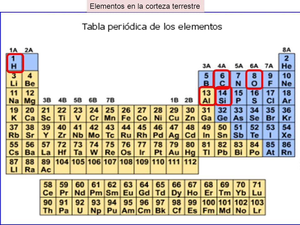 Ppt historia de la tabla periodica powerpoint q i carmen janina el tomo y sus enlaces tabla peri dica ppt descargar urtaz Gallery