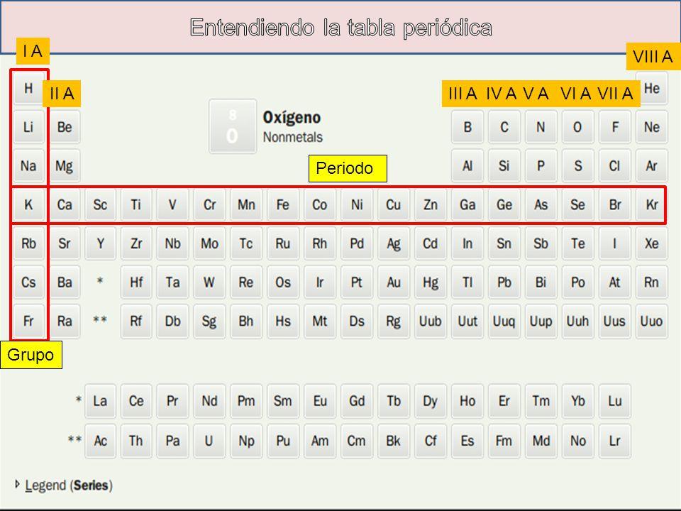 Tabla periodica que es periodo choice image periodic table and tabla periodica que es periodo image collections periodic table tabla periodica que es periodo choice image urtaz Images