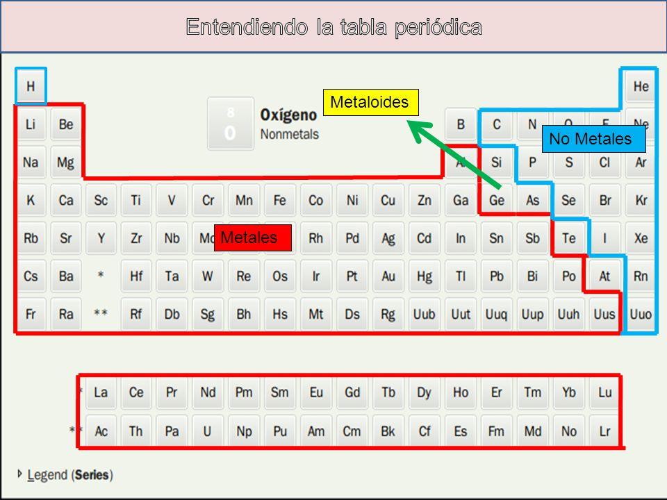 Tabla periodica filetype ppt images periodic table and clasificacion tabla urtaz Image collections