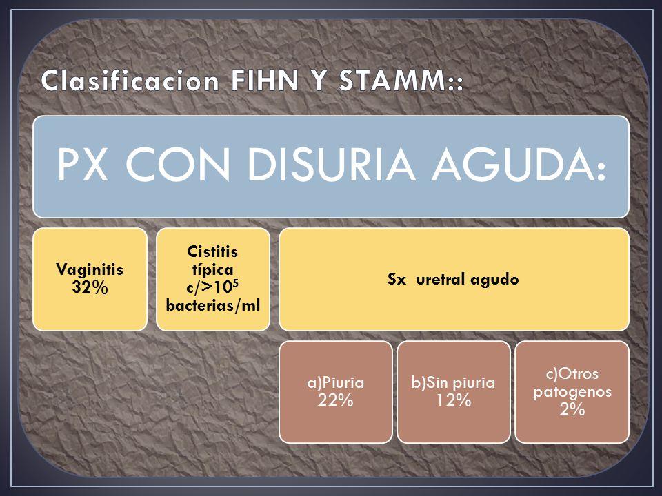 Clasificacion FIHN Y STAMM::