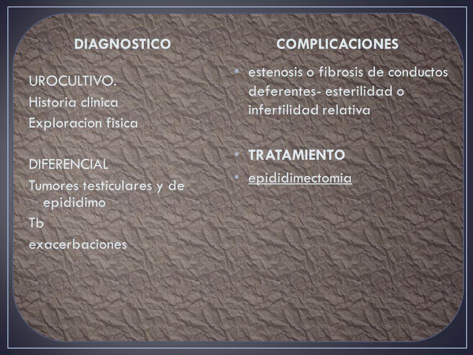 DIAGNOSTICO COMPLICACIONES. estenosis o fibrosis de conductos deferentes- esterilidad o infertilidad relativa.