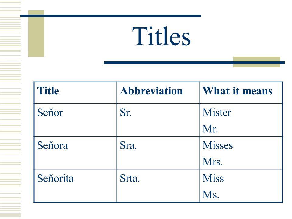 Abreviaturas Abbreviations Spanish From Maria Luna On