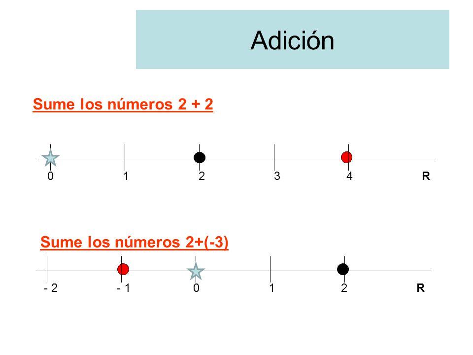 Adición Sume los números 2 + 2 Sume los números 2+(-3) 0 1 2 3 4 R