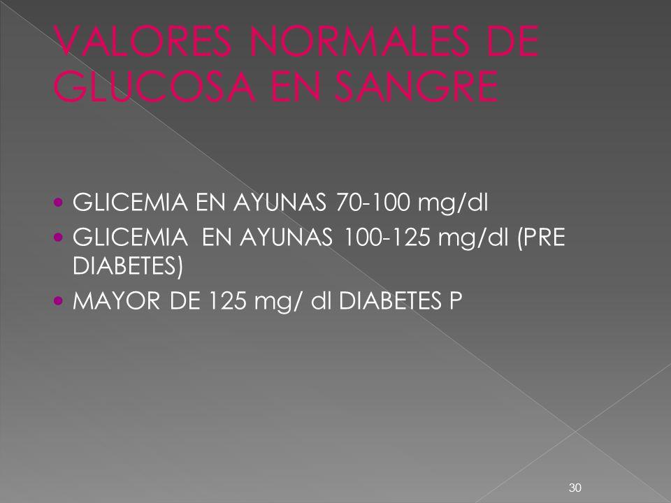 HORMONAS PANCREATICAS - ppt descargar
