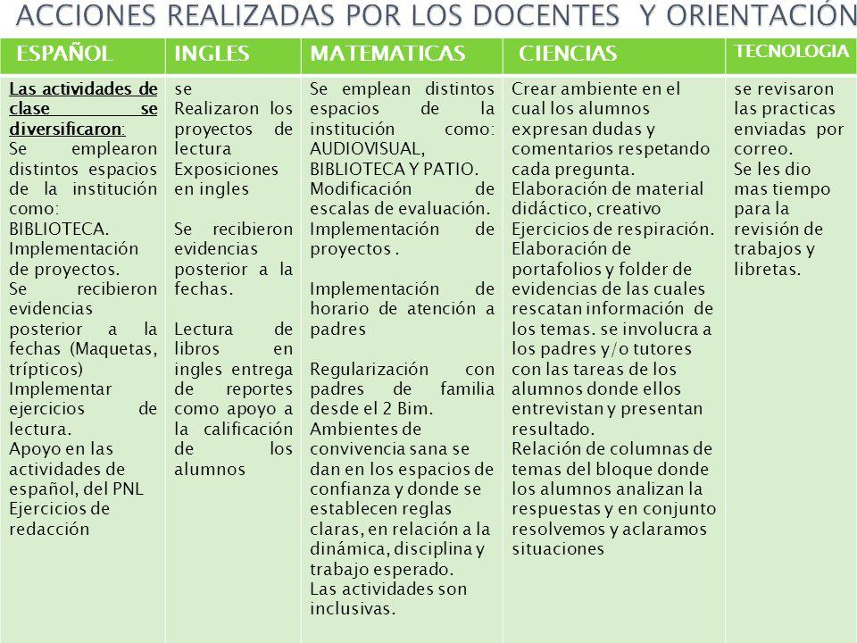 ACCIONES REALIZADAS POR LOS DOCENTES Y ORIENTACIÓN