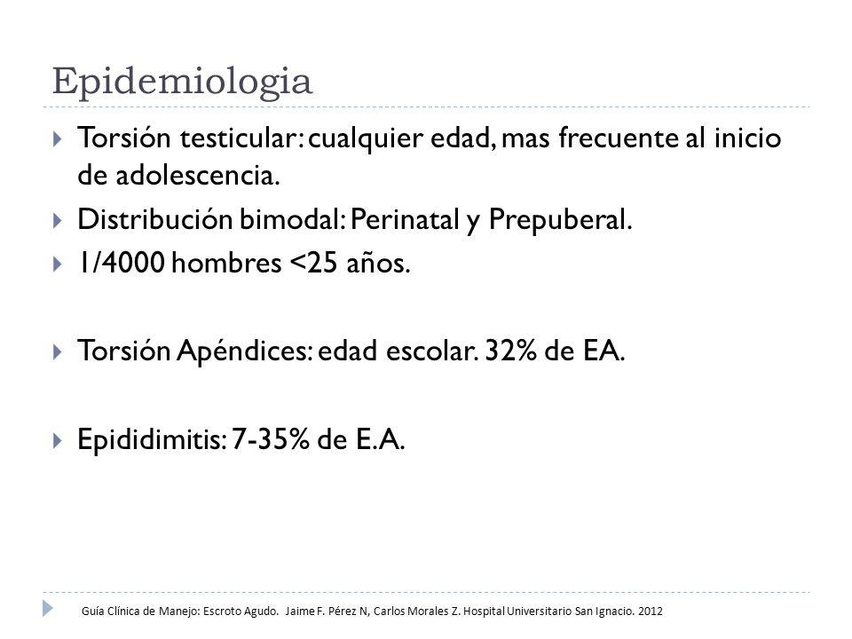 Epidemiologia Torsión testicular: cualquier edad, mas frecuente al inicio de adolescencia. Distribución bimodal: Perinatal y Prepuberal.