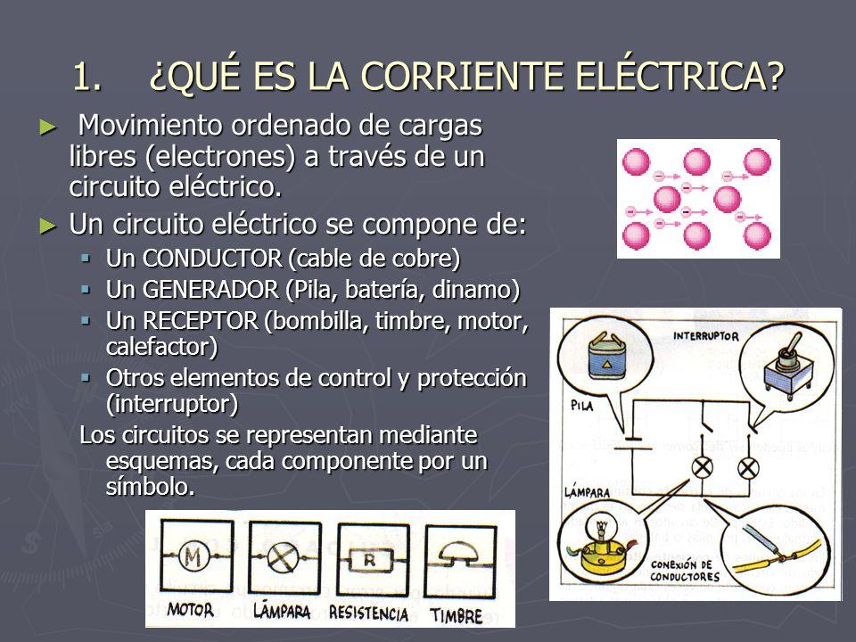 Circuito Que Tenga Un Interruptor Una Pila Y Una Bombilla : La corriente elÉctrica ppt descargar