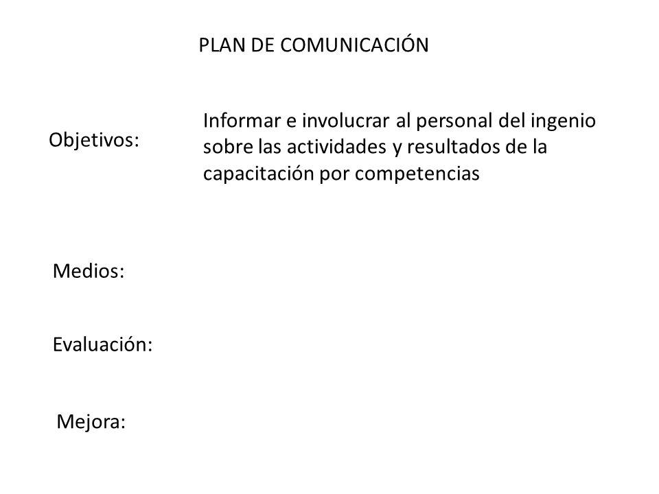 PLAN DE COMUNICACIÓN Informar e involucrar al personal del ingenio sobre las actividades y resultados de la capacitación por competencias.