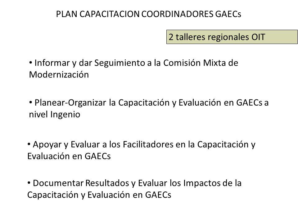 PLAN CAPACITACION COORDINADORES GAECs